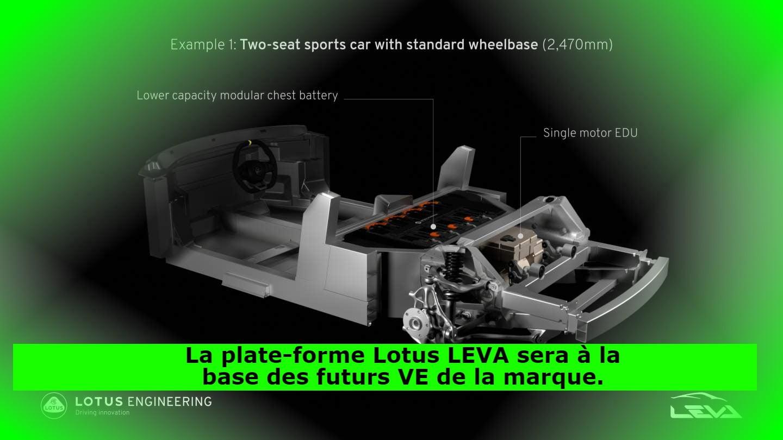La plate-forme Lotus LEVA sera à la base des futurs VE de la marque.